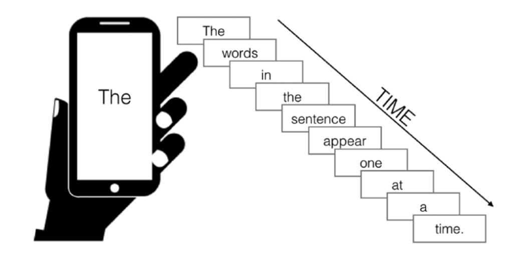 Lecture rapide : méthode RSVP (source : Rayner et collègues, 2016).